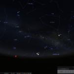 2019年3月 細い月と惑星の星景撮影 スケジュールプラン