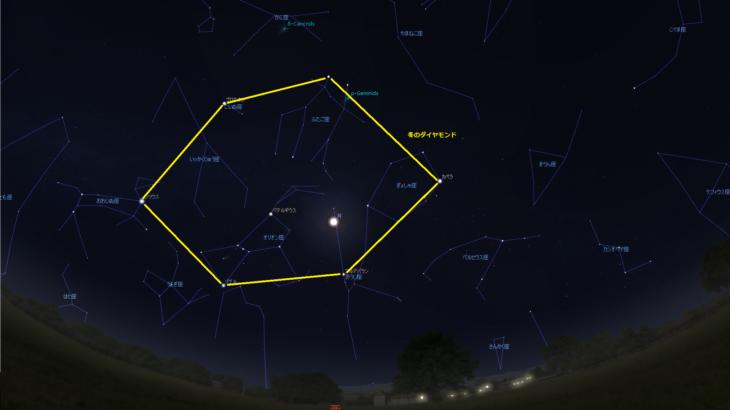 星の写真物語: アルテミスとオリオンの密会をスクープ!6つの星のダイヤモンドと月